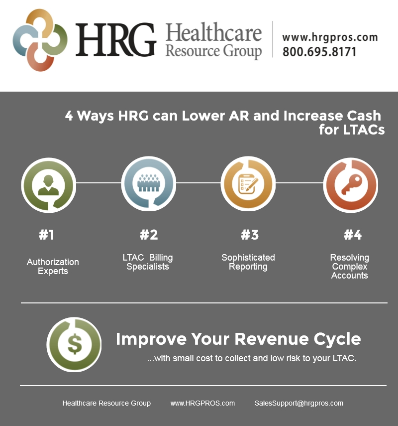 4 Ways HRG can Lower AR and Increase Cash for LTACs Infographic