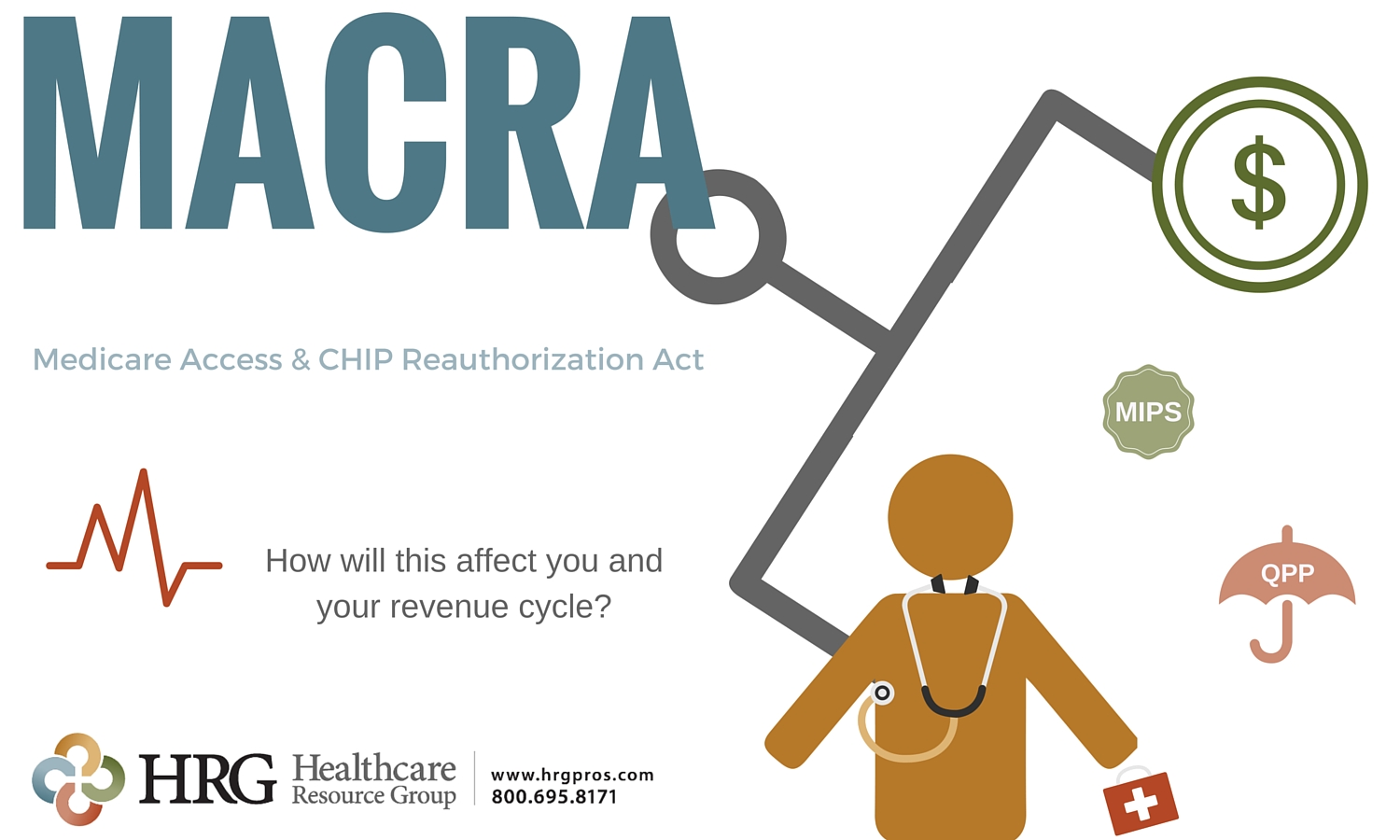 Medicare-Access-CHIP-Reauthorization-Act