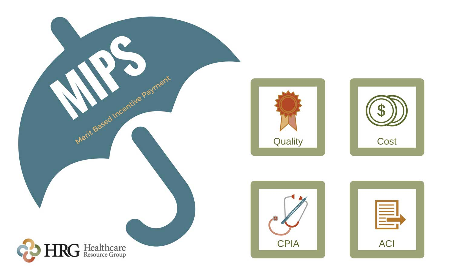 MACRA-MIPS-Quality-are-you-ready--HRG-Blog