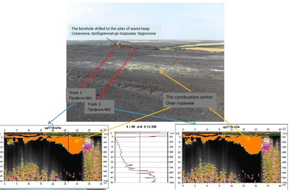 Fig. 2. View of the site of works and the corresponding GPR data.