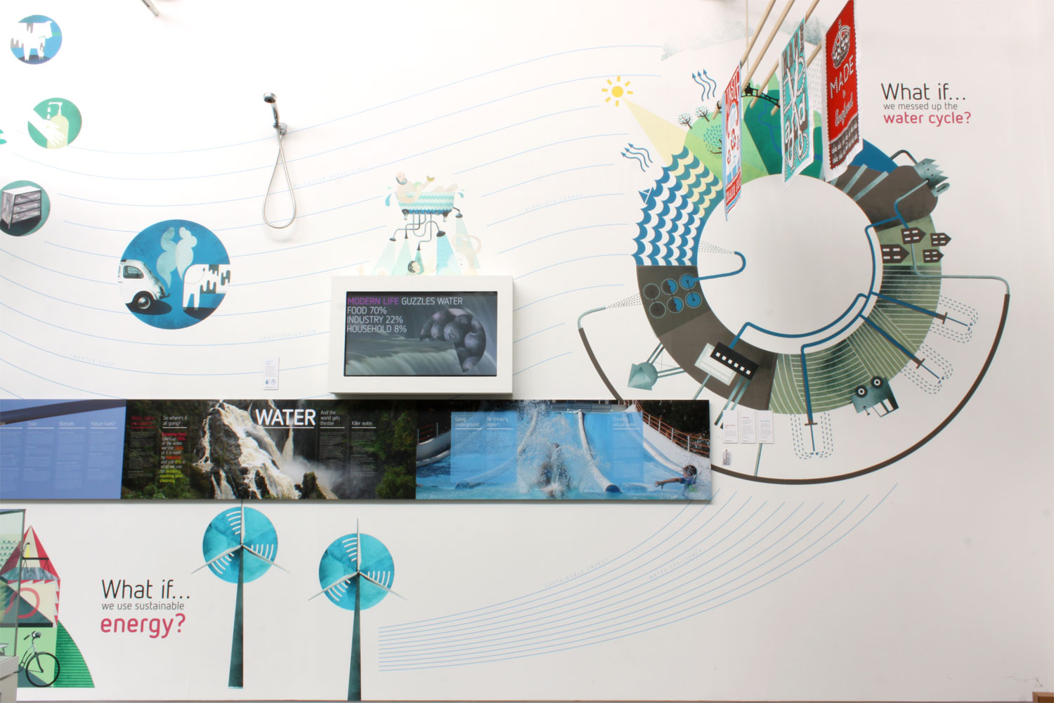 Anna-Kaisa Jormaneinen's wonderful mural illustrates the entire south wall of the Green Centre