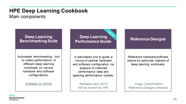 Ex 4. Main Components of the HPE Deep Learning Cookbook