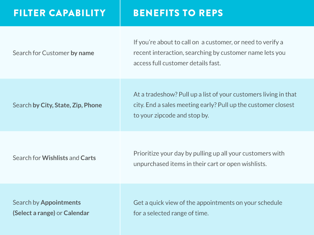 Filter Benefits to Reps.jpg
