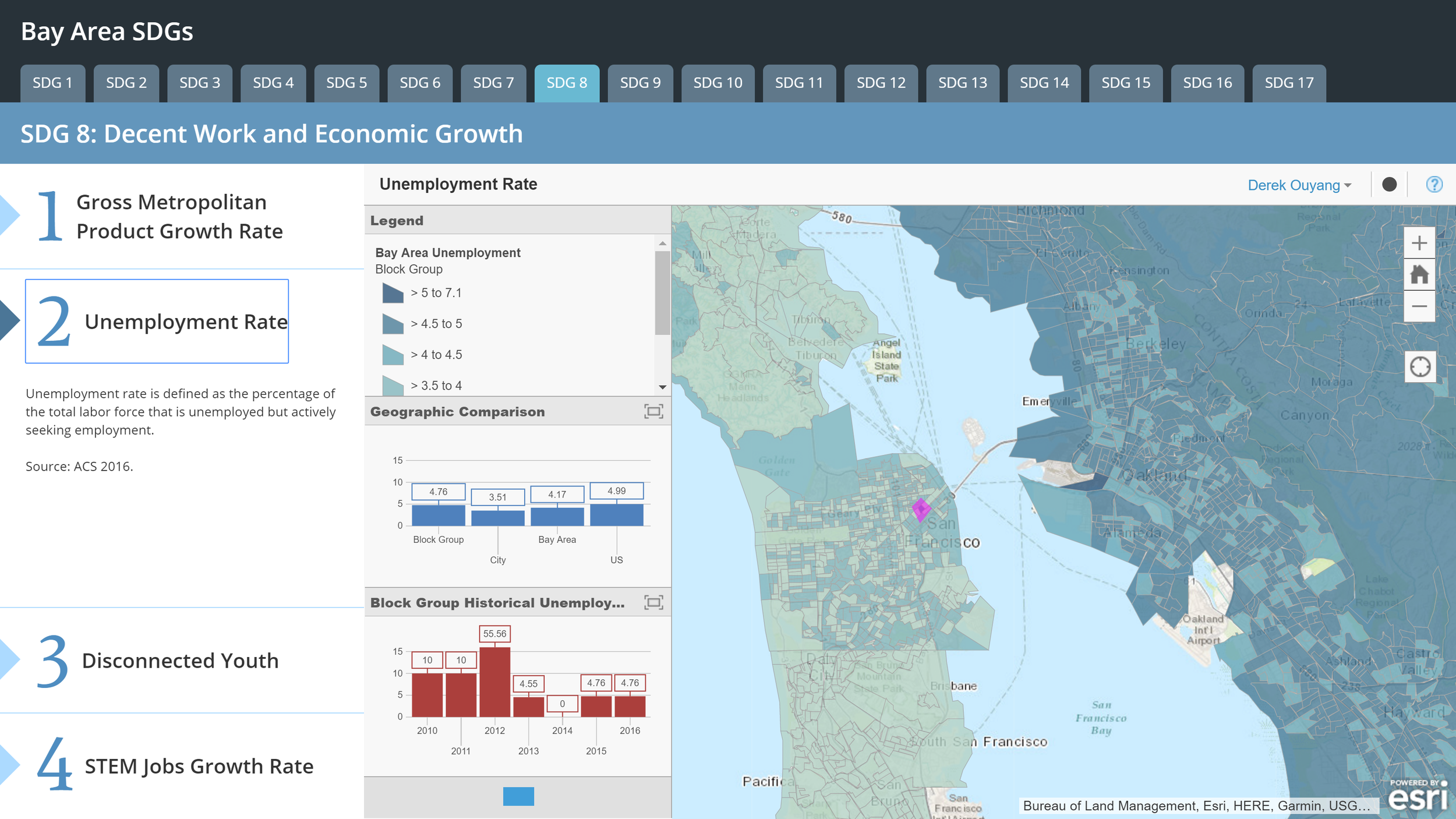View Draft DashboardView the draft dashboard by clicking on the image below. Note that the only data views available at this time are SDG 8 > Unemployment Rate and SDG 13 > Carbon Emissions.