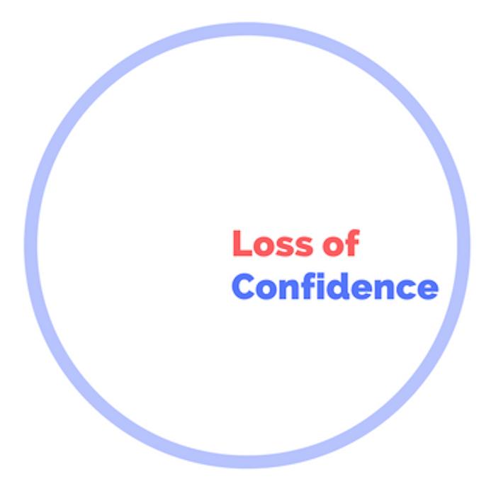 Figure 3. Loss of confidence