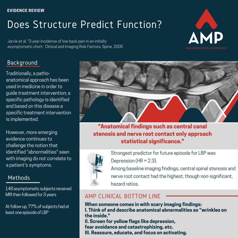 Does Structure Predict Function.png