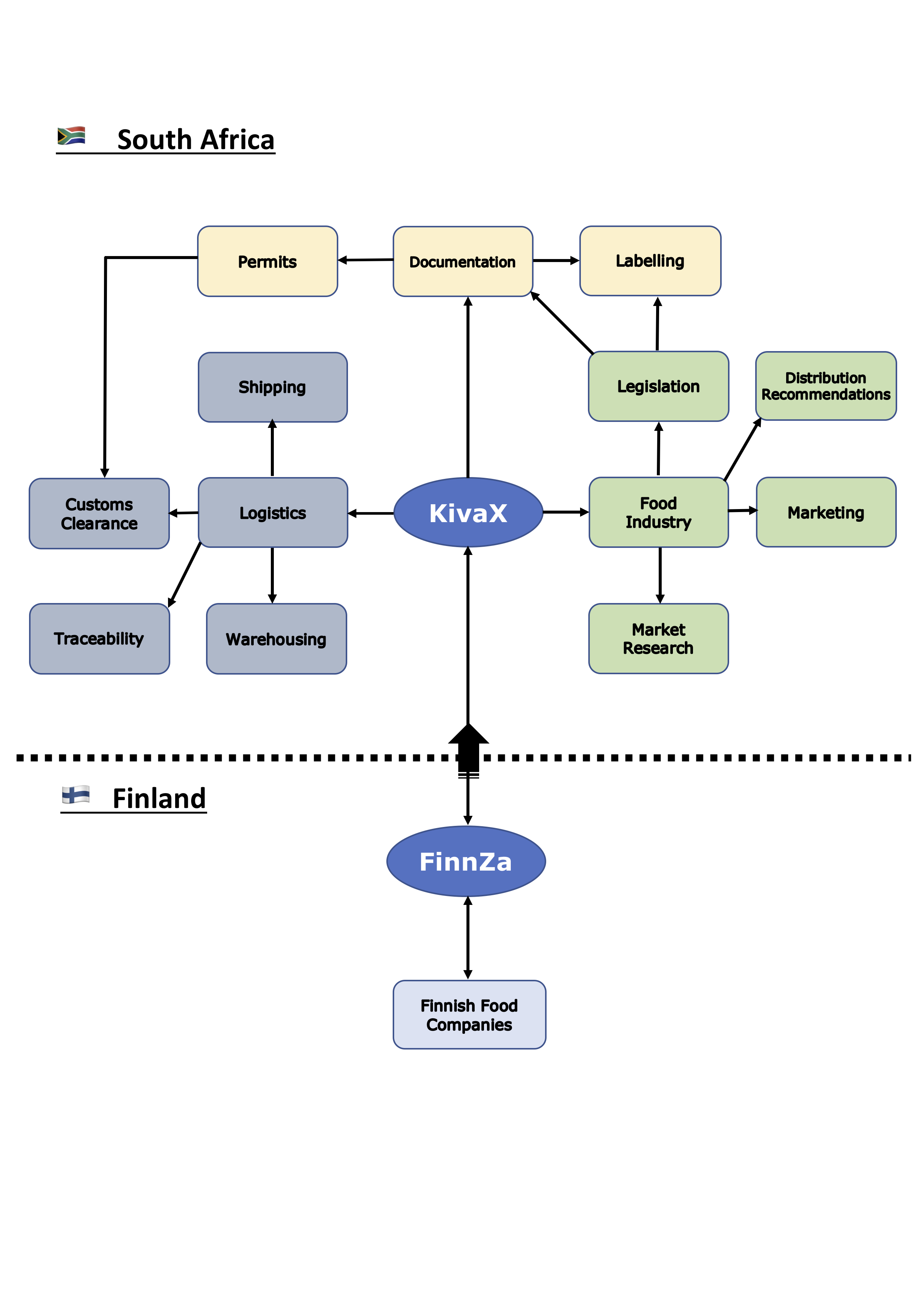 KivaX services.v1.jpg