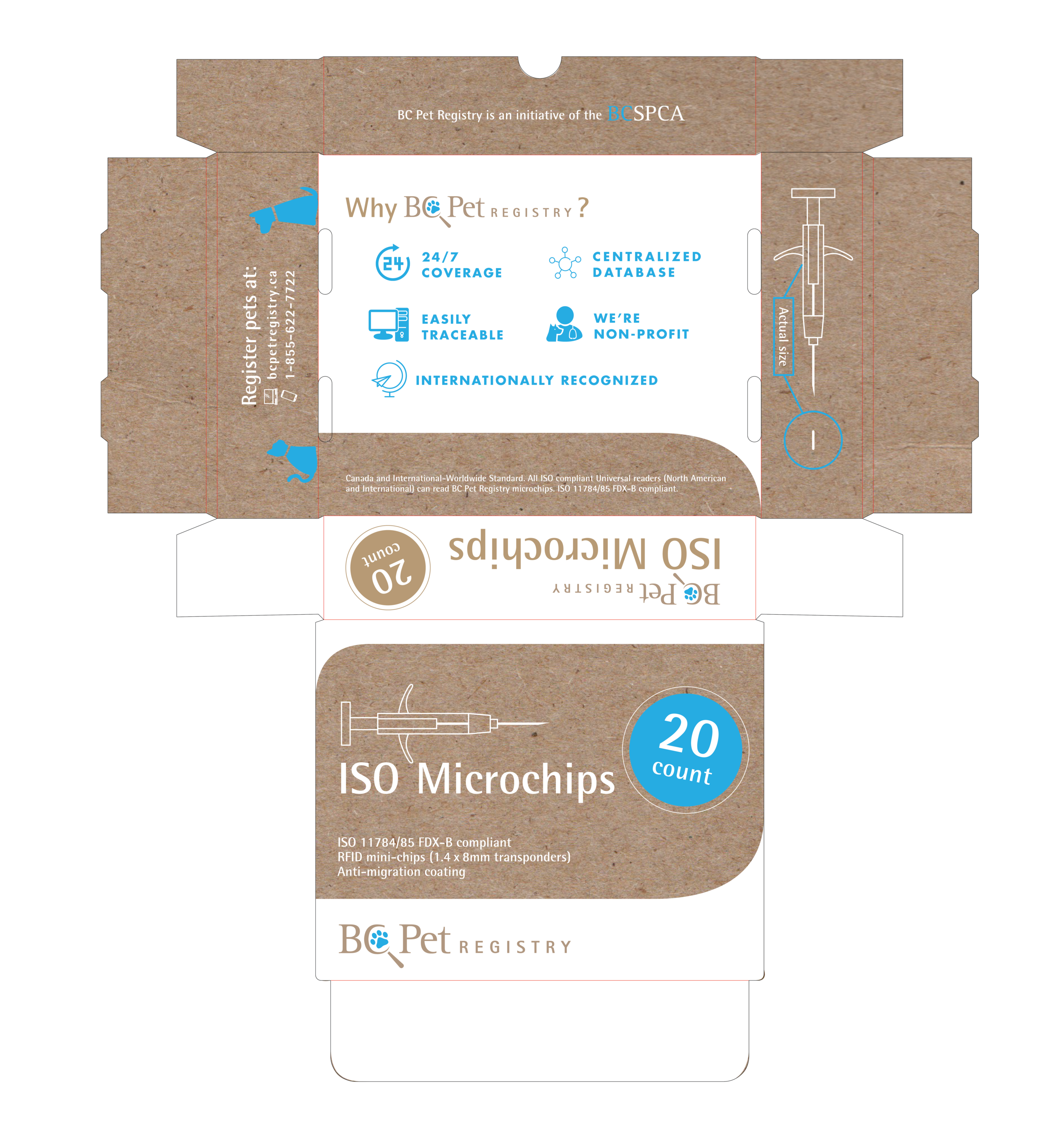 Microchip box packaging