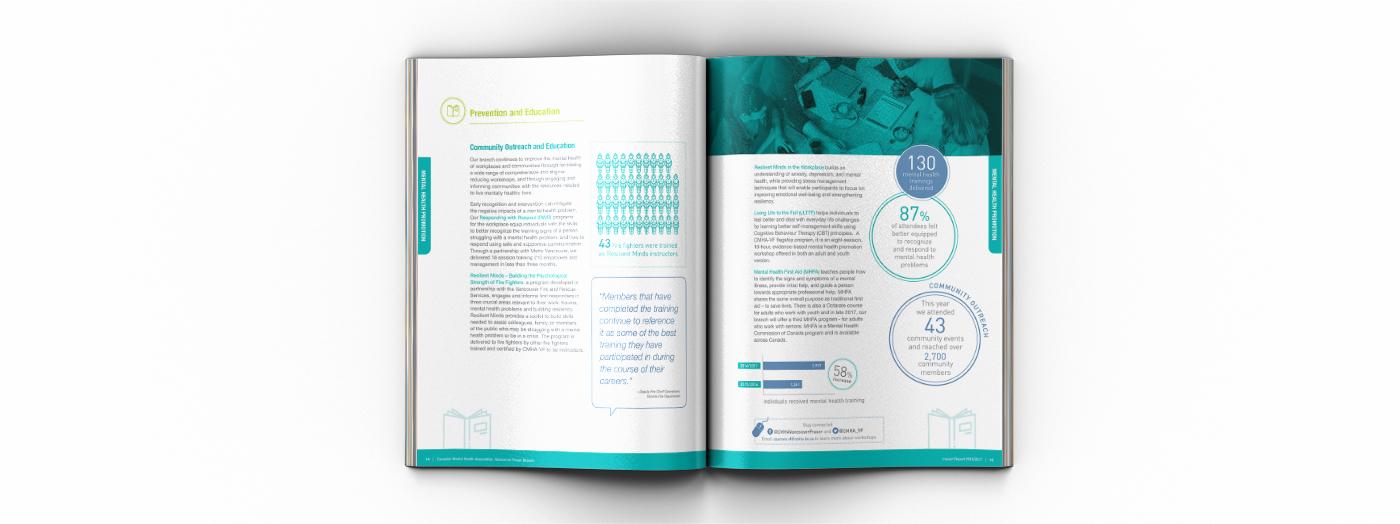 Annual Report / Impact Report