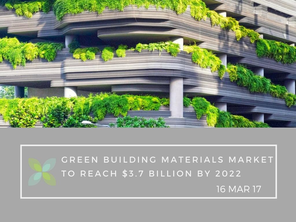 Green Building Materials Market to Reach $3 7 Billion by