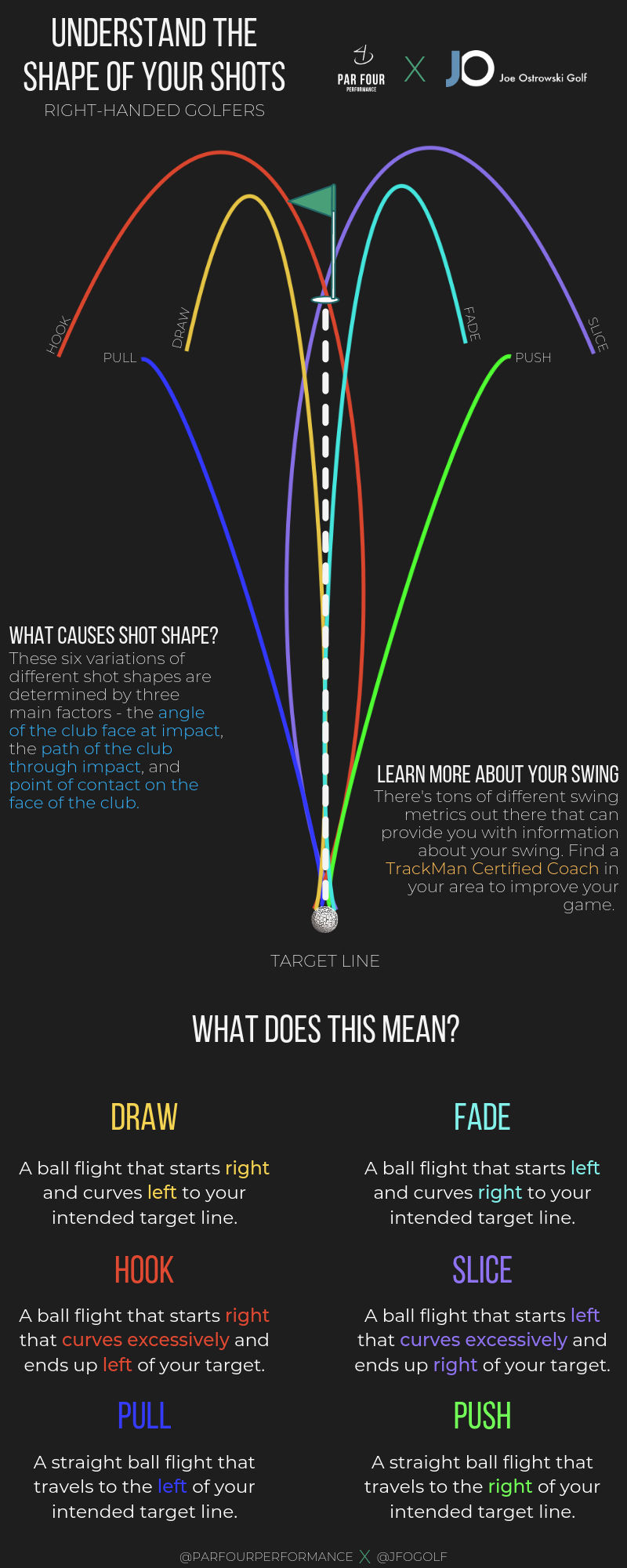 Understand the Shape of Your Shots.png