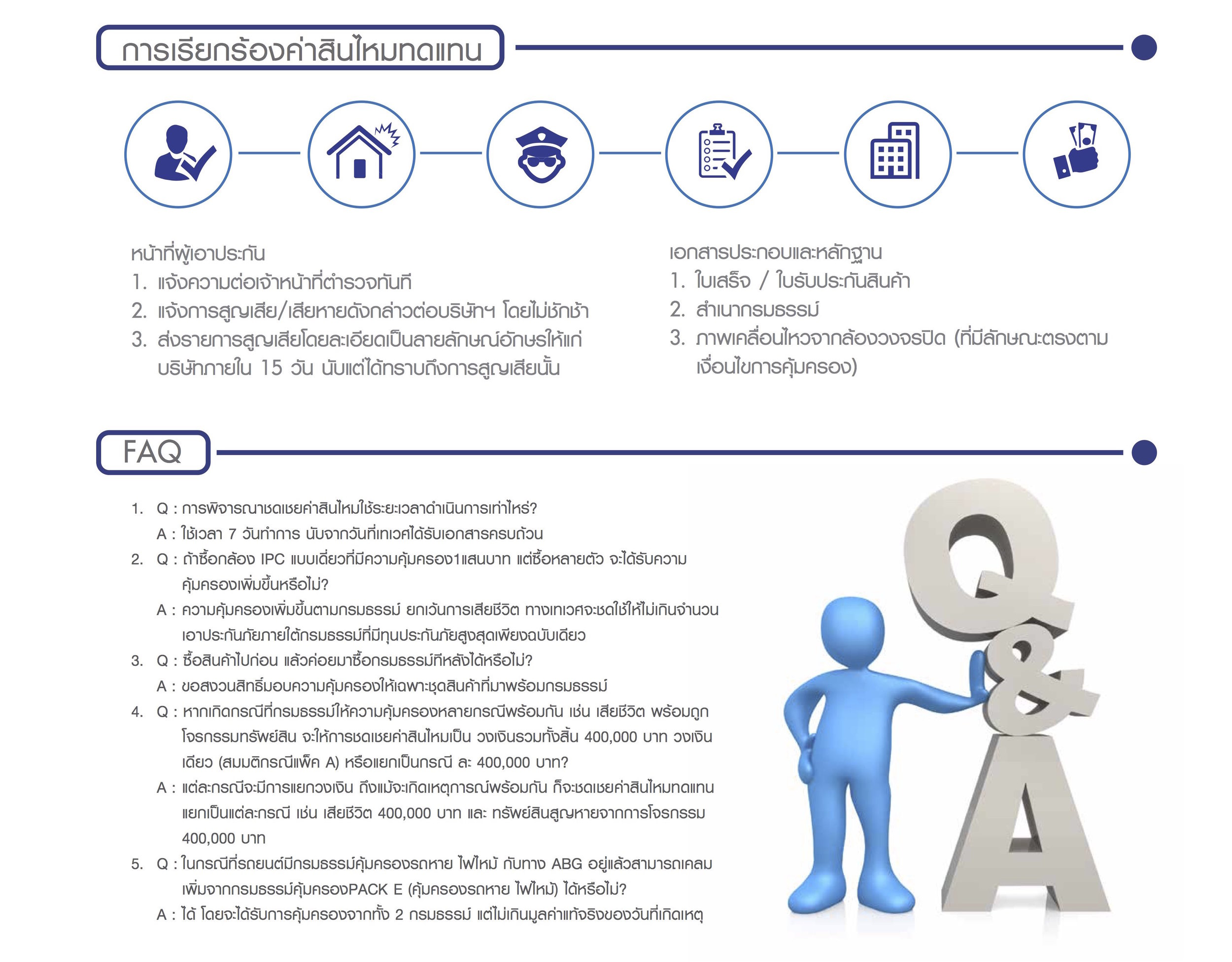 ABT SMART HOME & OFFICE