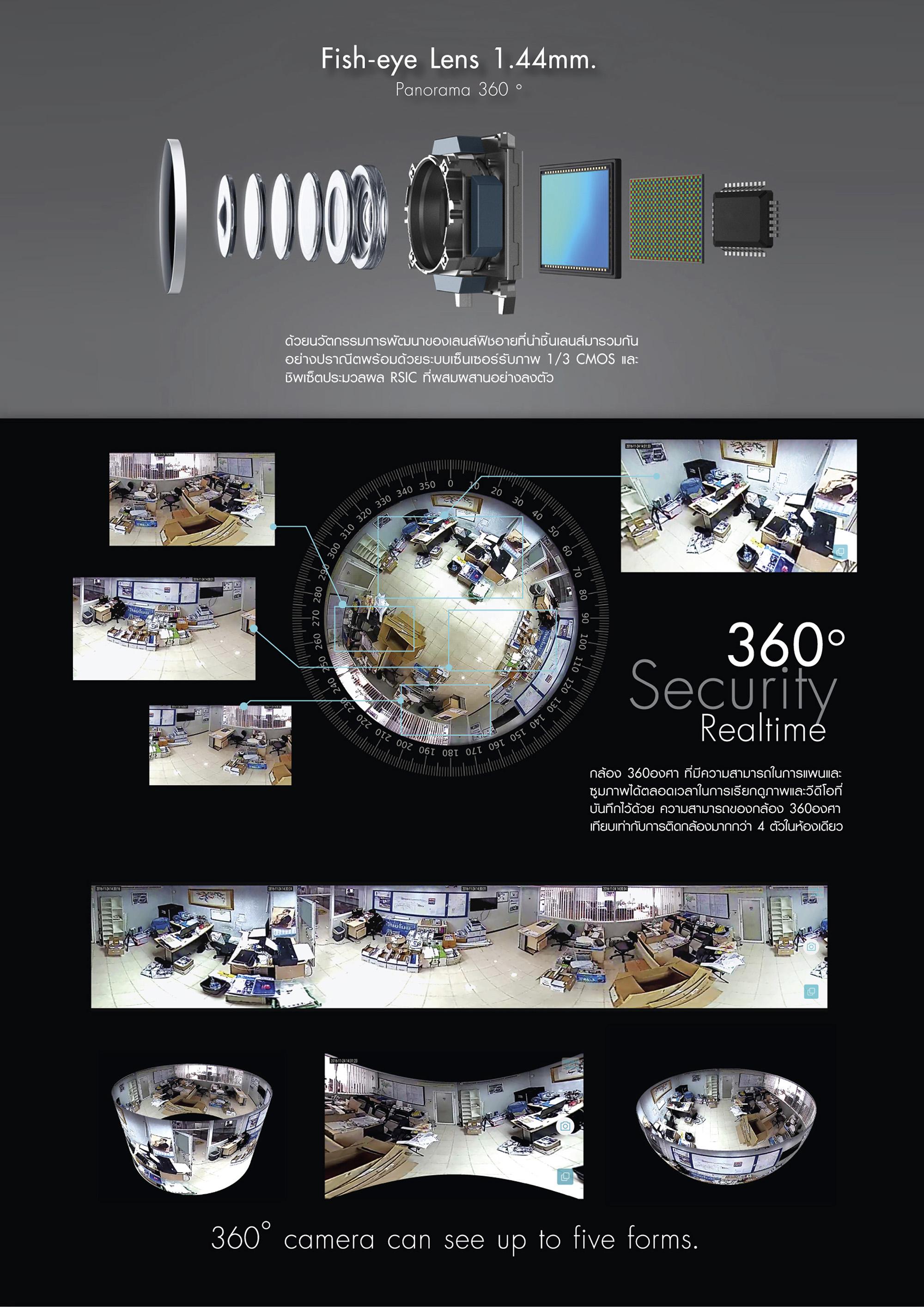 ABT SMART PANO - กล้องวงจรปิดระบบWiFi FISHEYE 360 — ABG