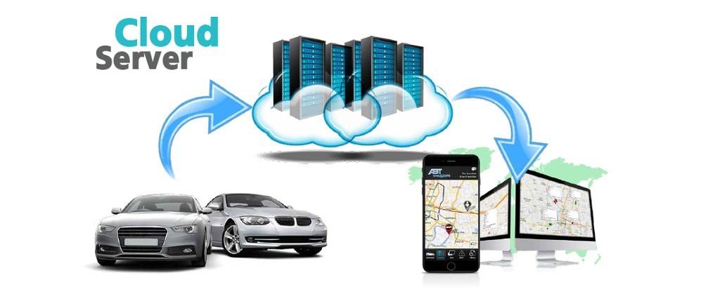 ABT Z Cloud server