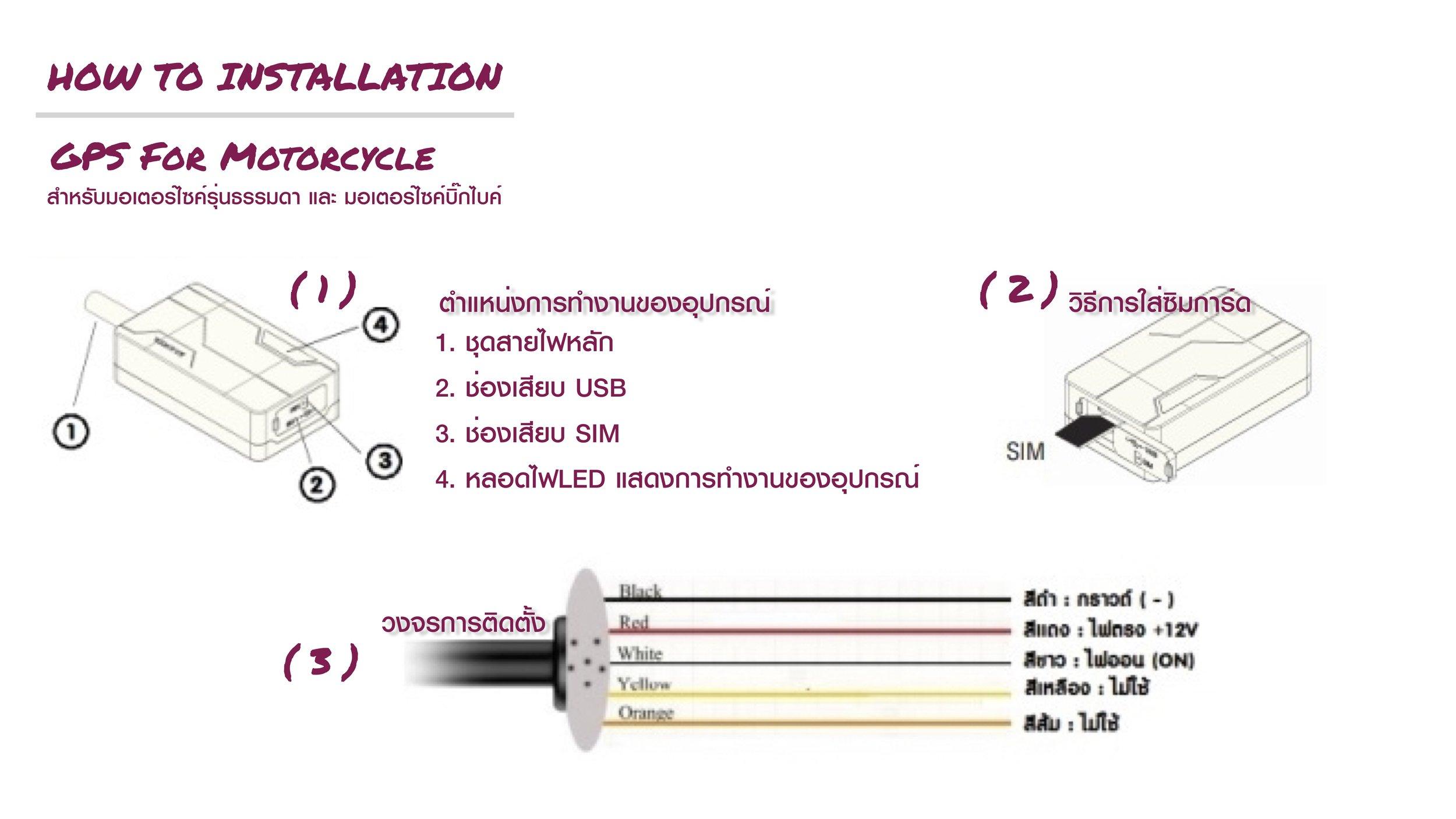 การติดตั้งจีพีเอสมอเตอร์ไซค์_ABG