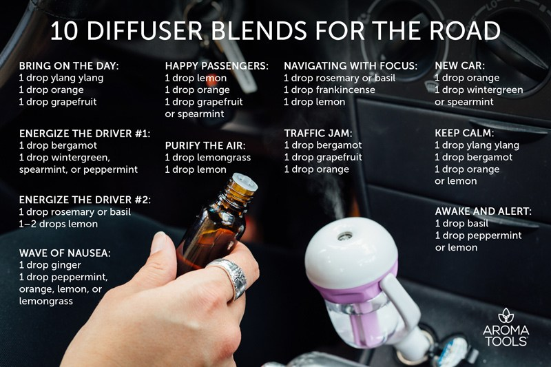 Car_Diffuser_Essential_Oil_.jpg