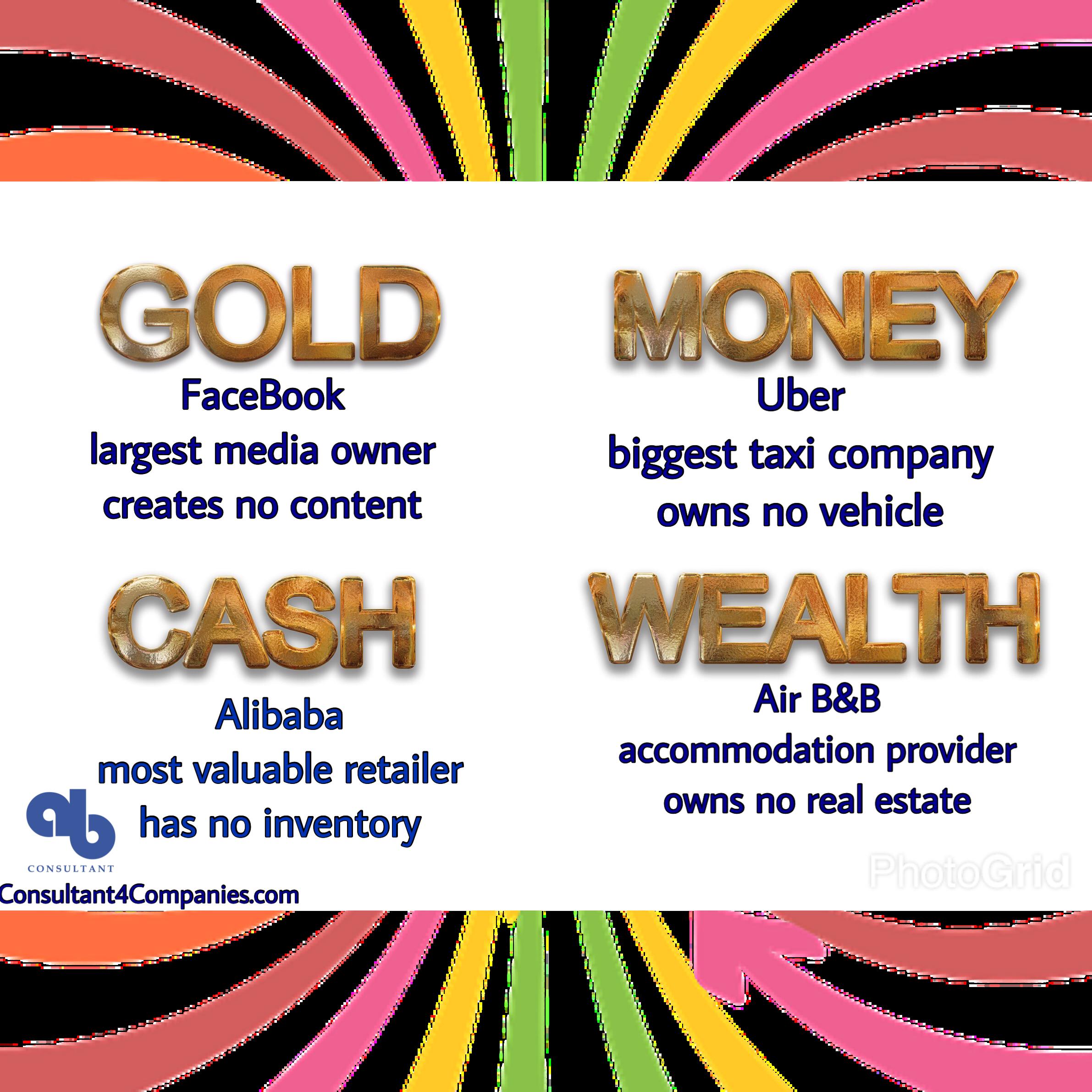 "New Business Model Generation "" SHARING ECONOMY """