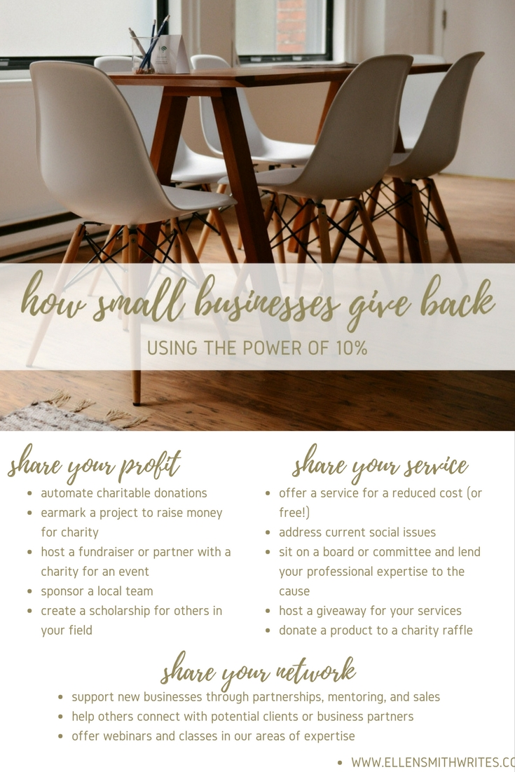 How Small Businesses Give Back Using The Power of 10% || www.ellensmithwrites.com