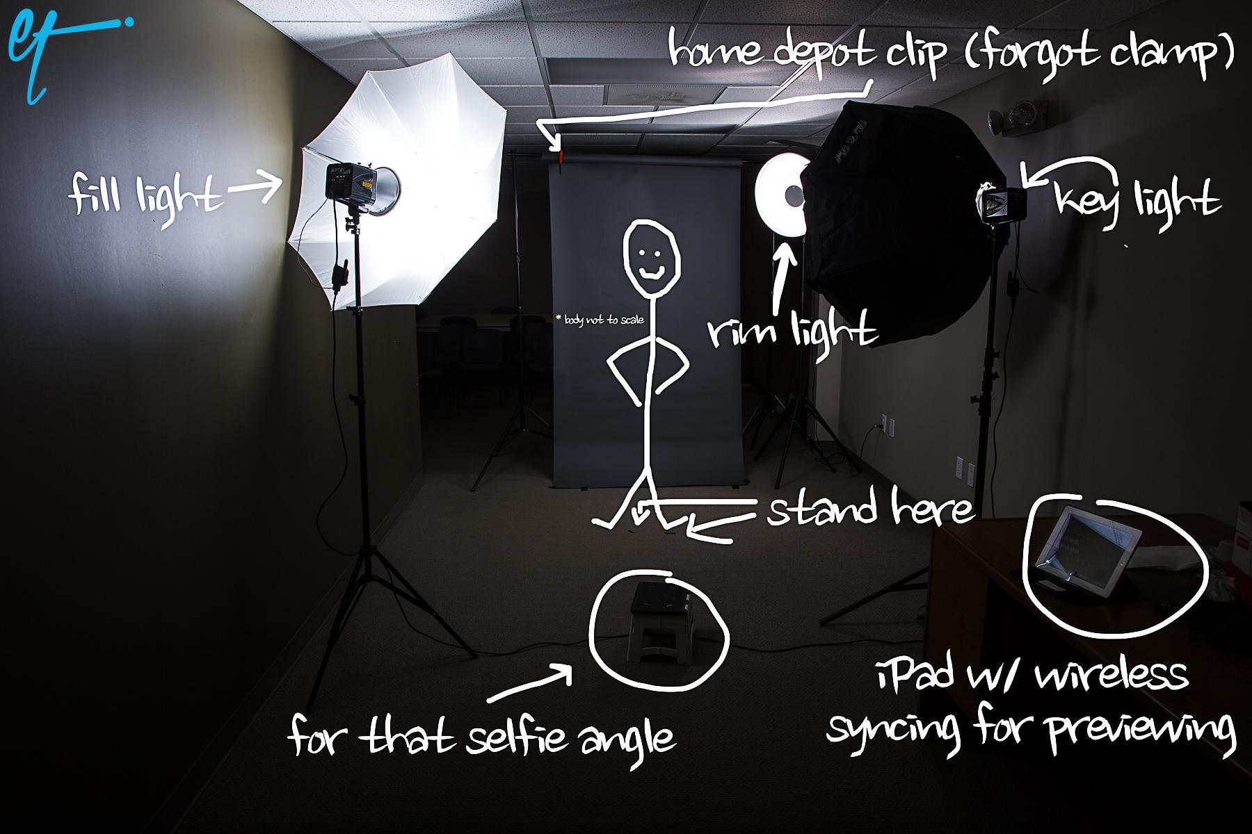 behind the scenes headshots.jpg