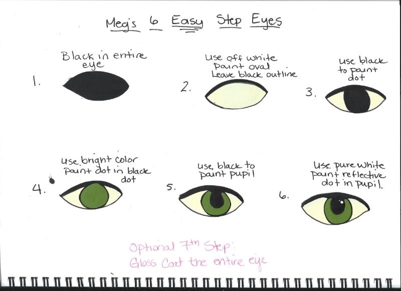6 Step Eyes — Arcane Paintworks