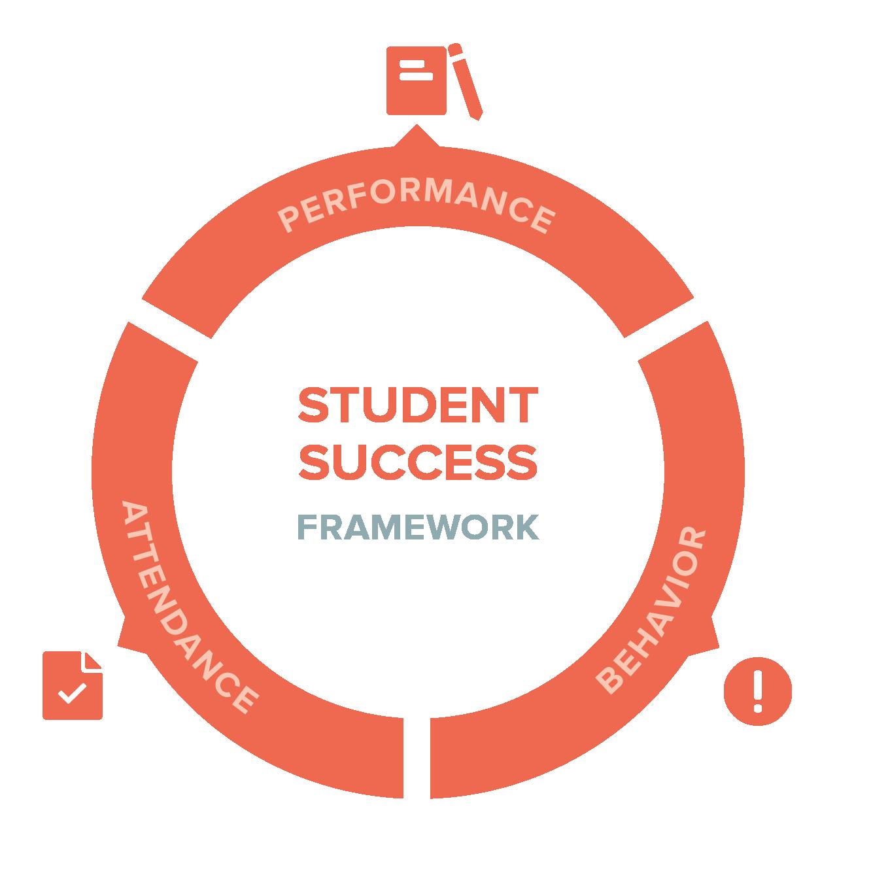 Framework_StudentSuccess.png
