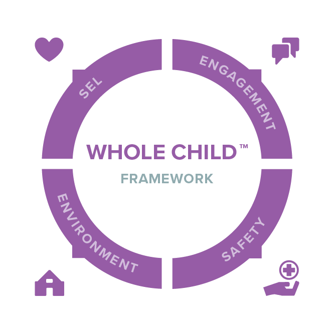 wholechild.png