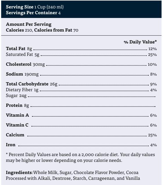 Homestead Creamery Chocolate Milk Info