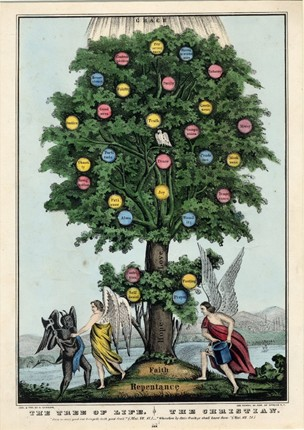 1870 lithograph . Note the angels are tending the tree and protecting it from the devil, deforester.