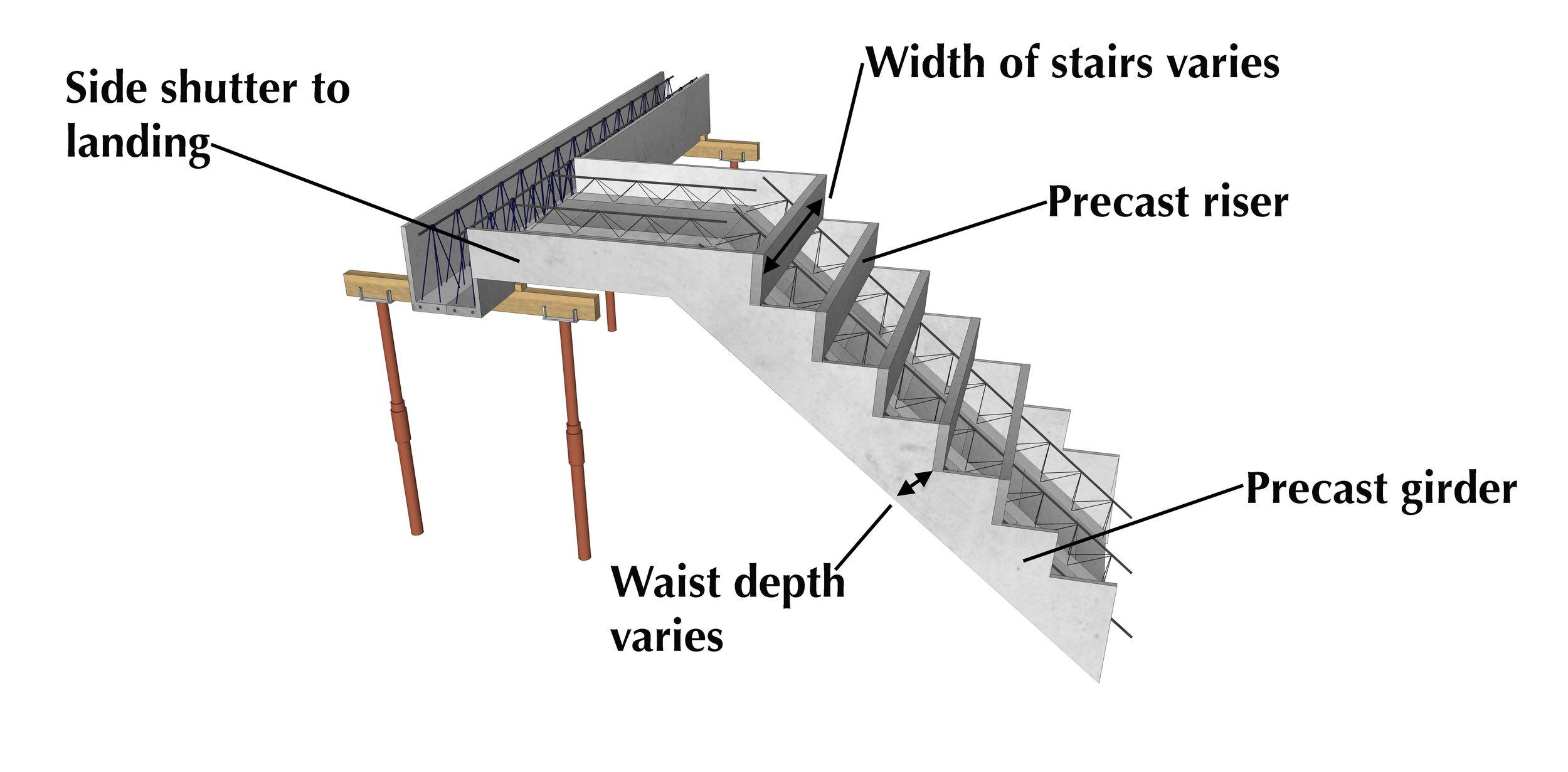 Cobute precast beam, decking and stair integration