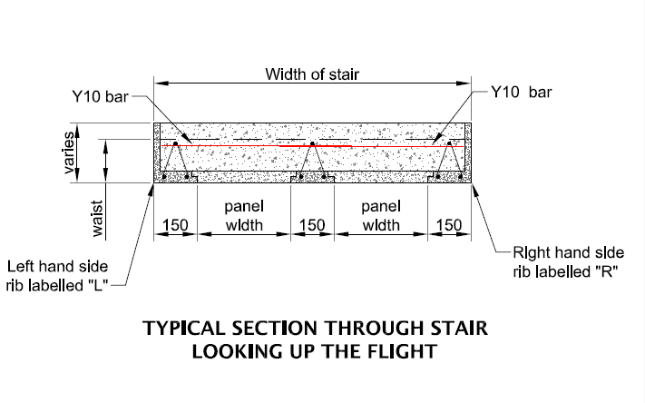 Typical section