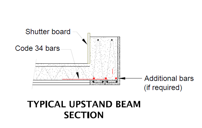 Upstand beam section