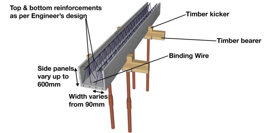 Precast-beam-shutter-binding-wire-perspective.jpg