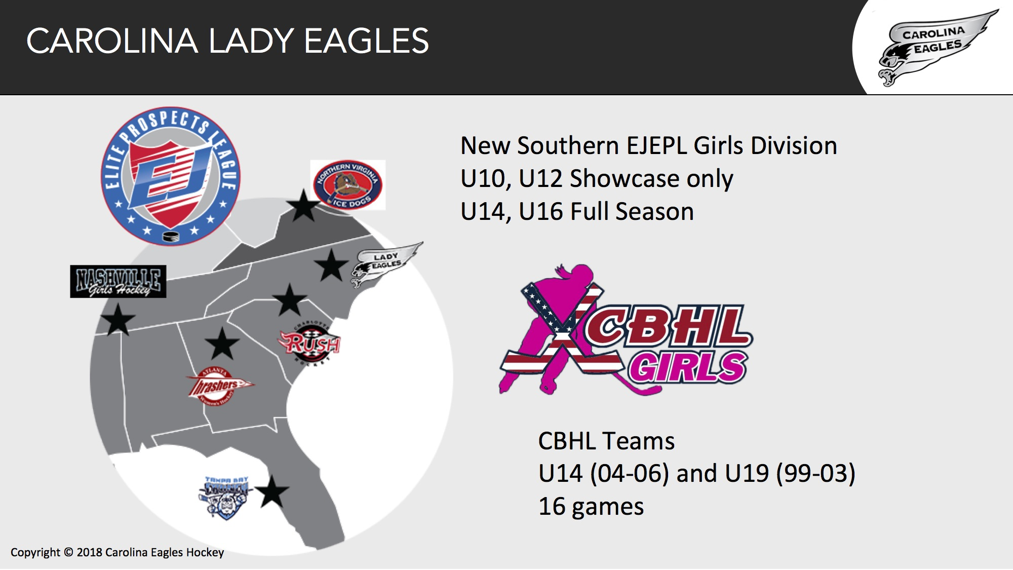We play in leagues and strongly feel it is important to have something to play for. We are the only girls teams in our market that are in a league and have been since we were Lightning many years ago. We have helped create a new  EJEPL southern girls division  which is exclusive to the Eagles and Rush in the Carolinas.