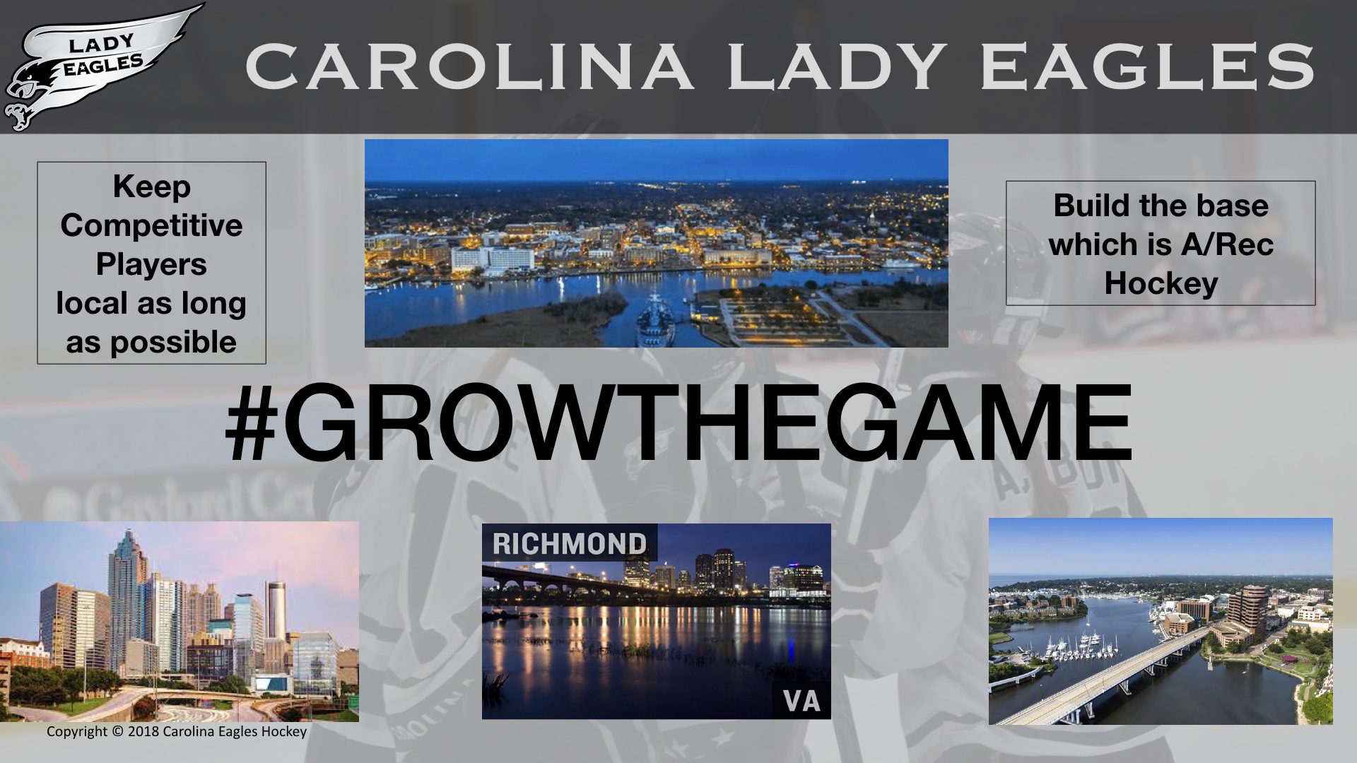 #Growthegame