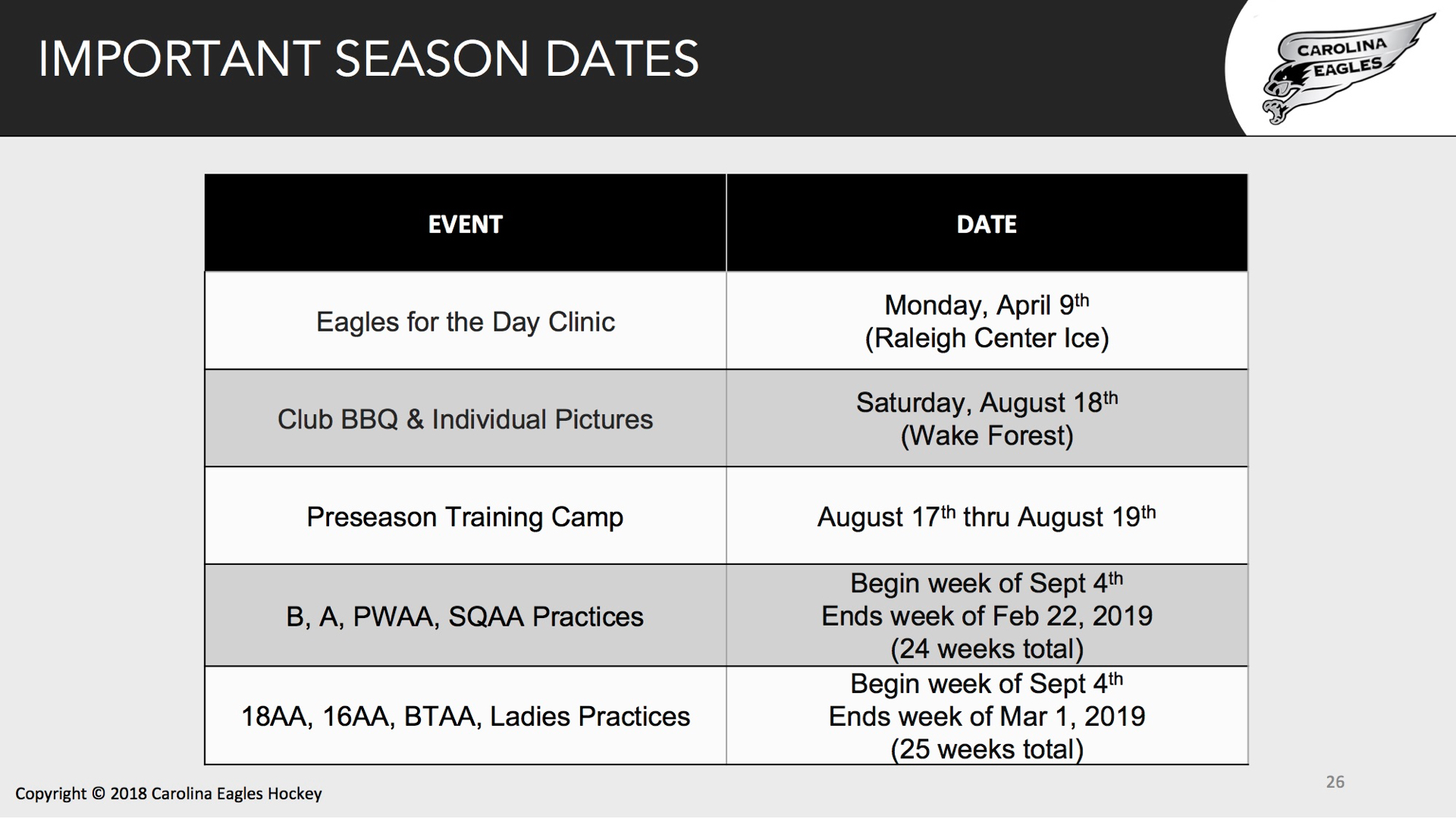 Dates to Note
