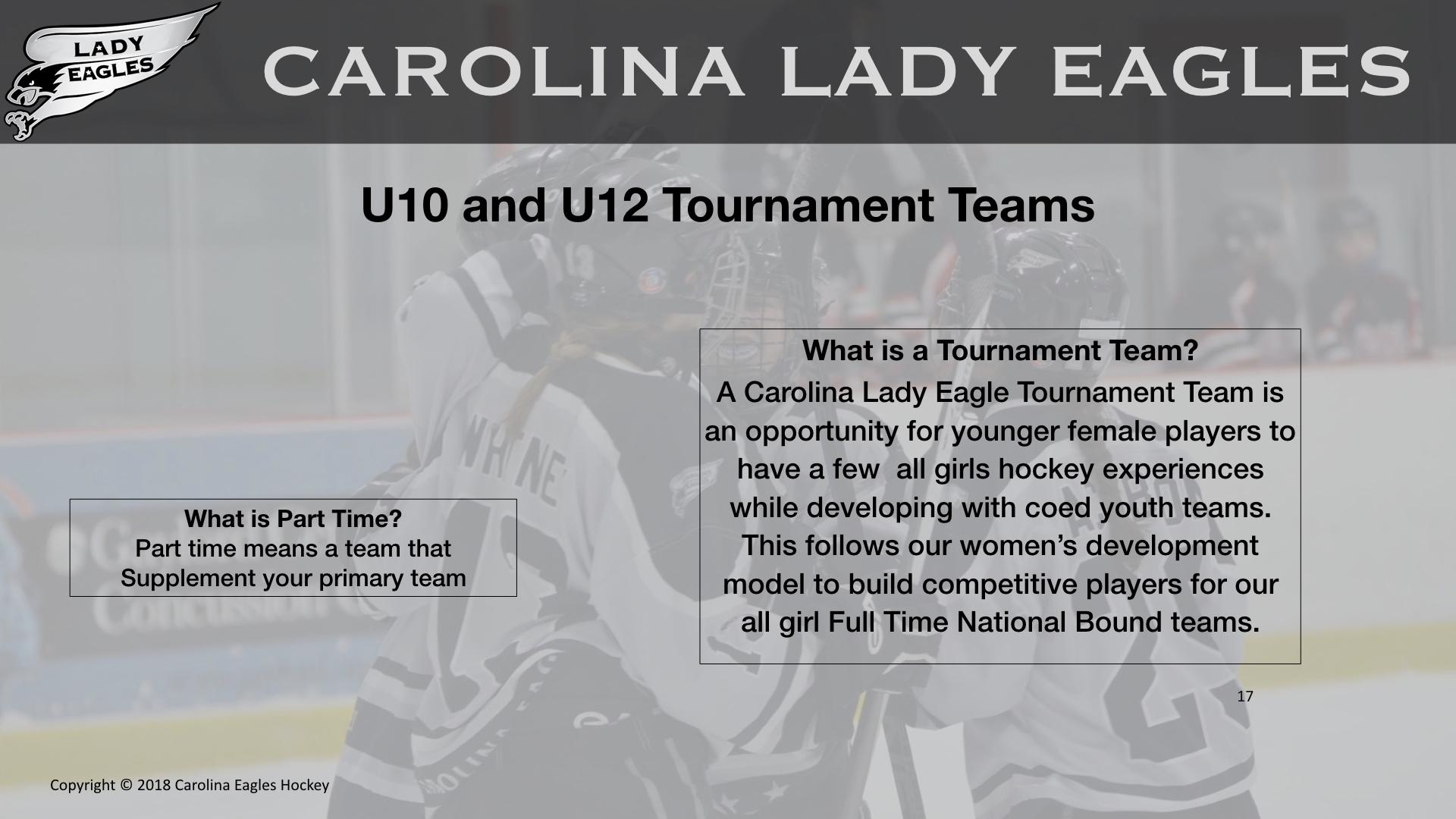 2018-2019 Lady Eagle Program Presentation.017.jpeg