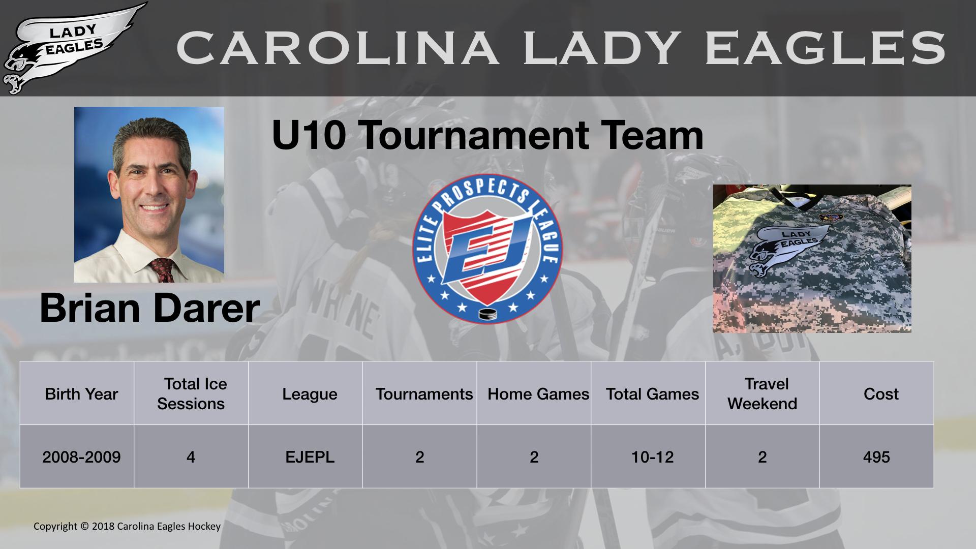 U10T Lady Eagle Team