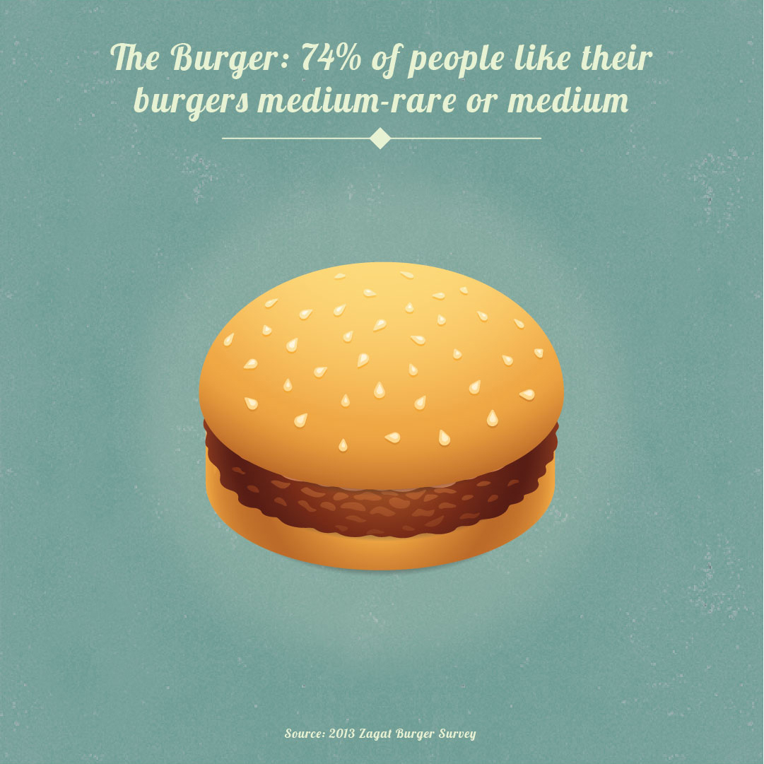 Building the perfect burger -5.jpg