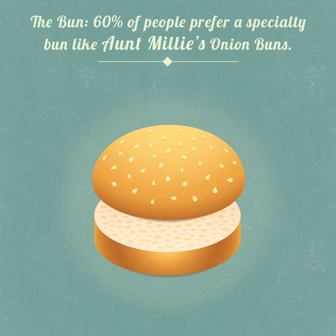 Building the perfect burger -2.jpg