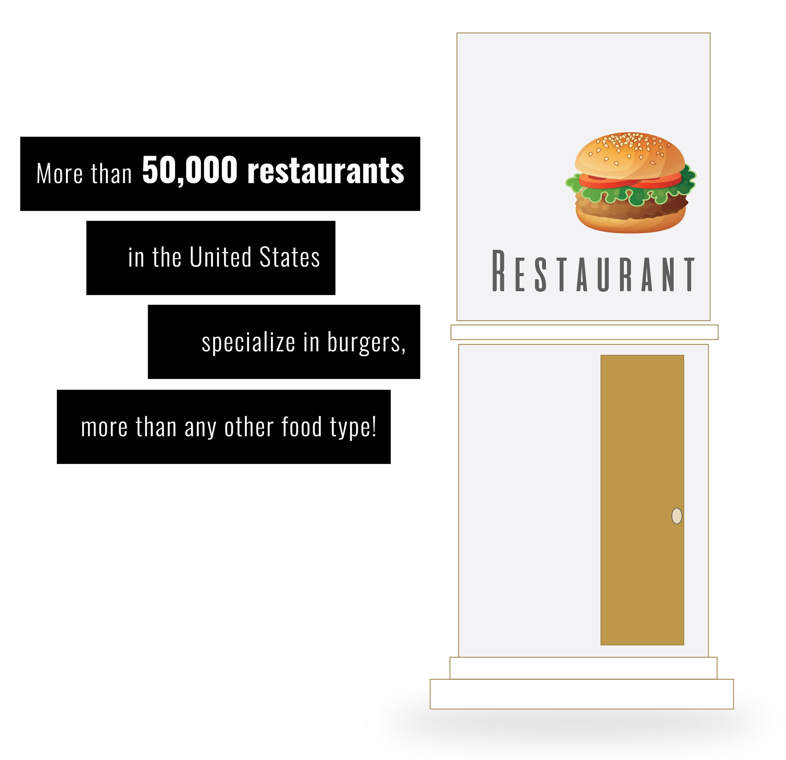 Burger Industry 3 (1).jpg