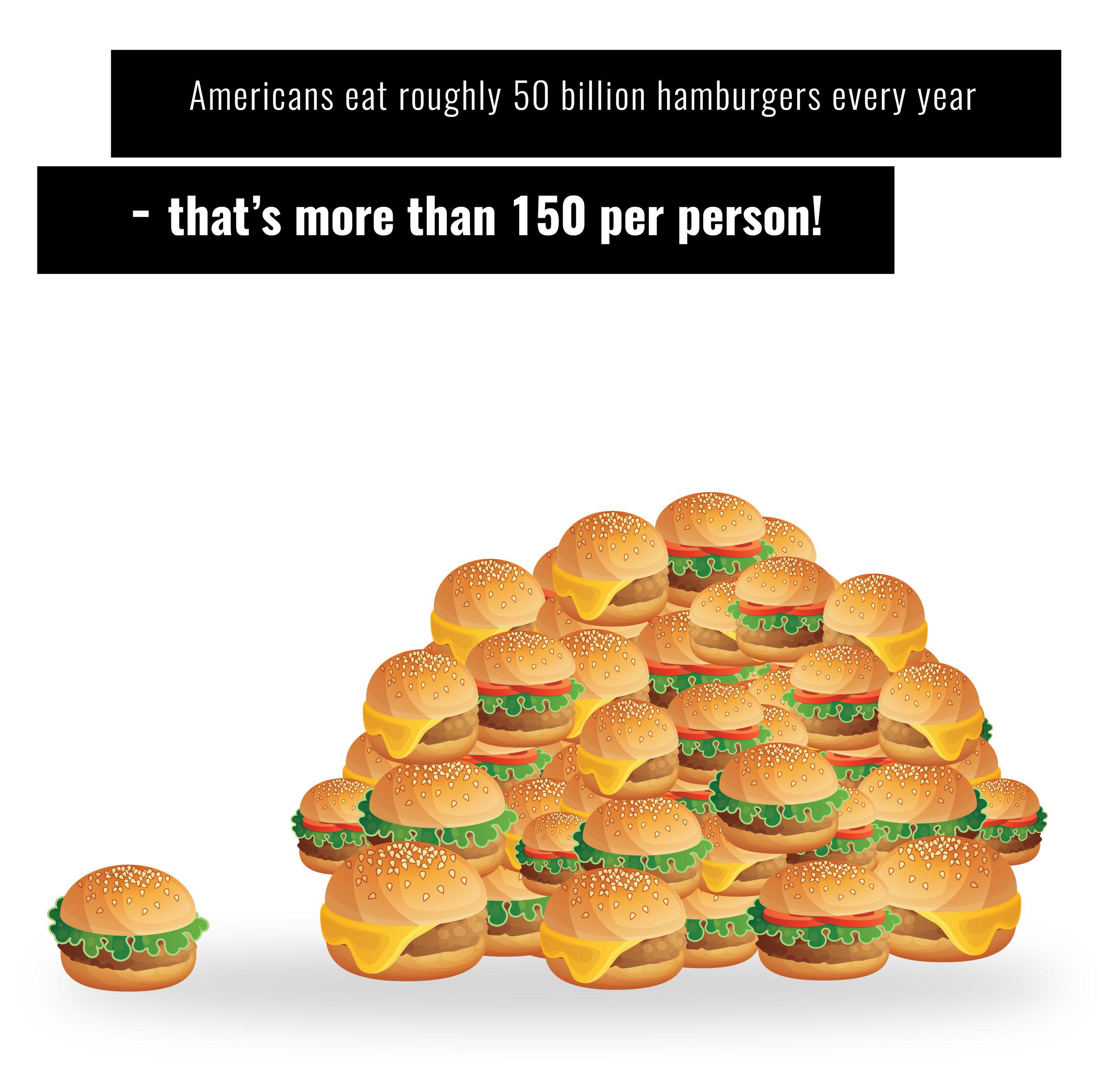 Burger Industry 2 (1).jpg
