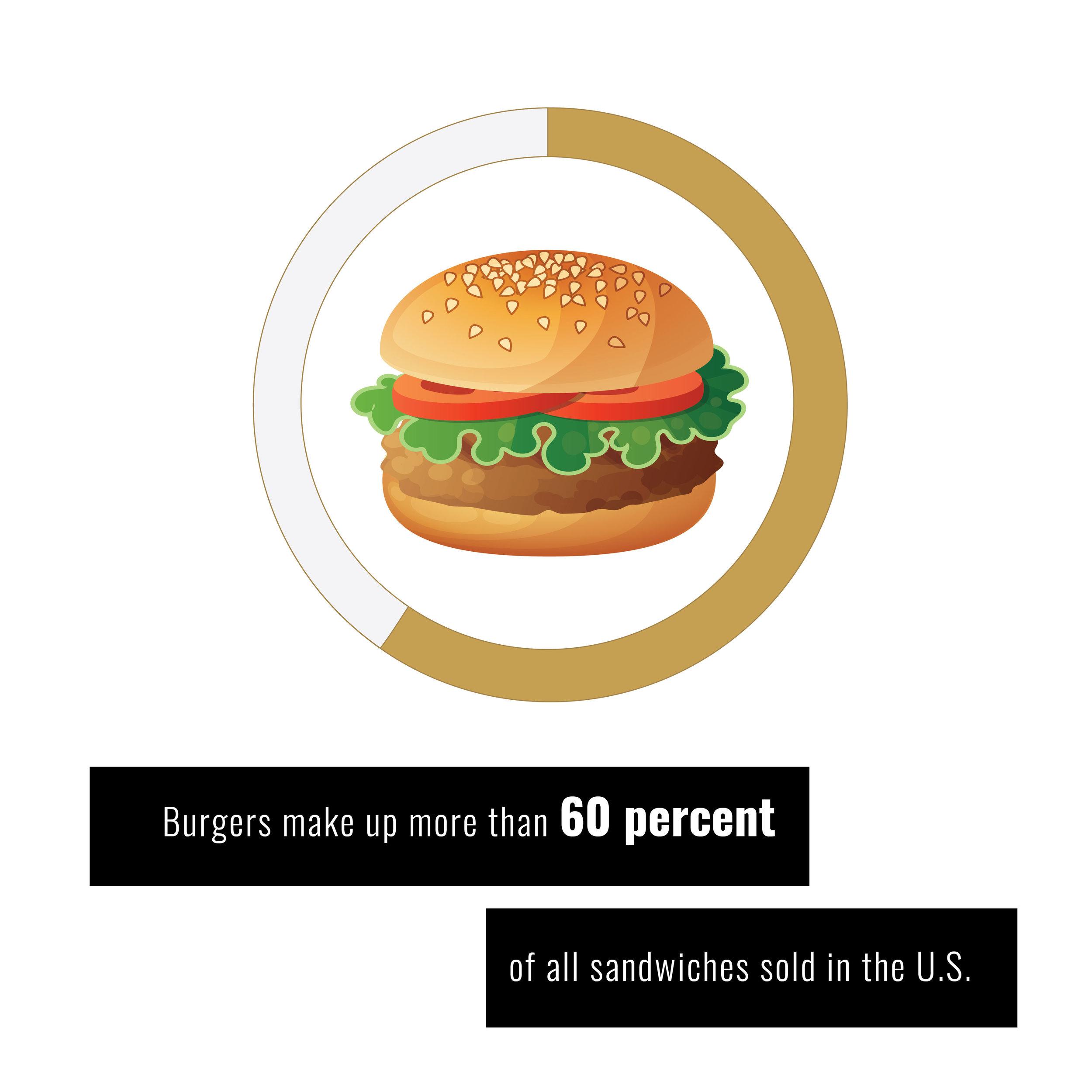 Burger Industry 4 (1).jpg
