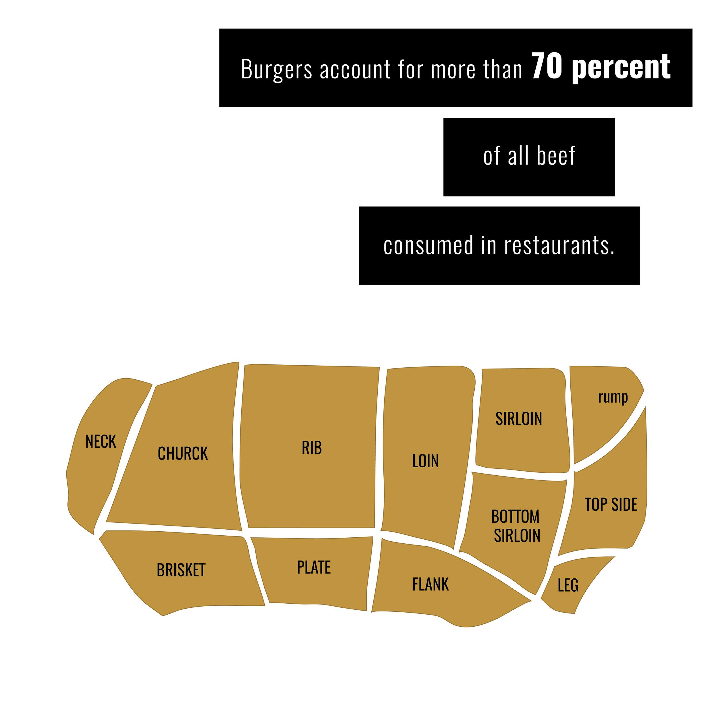 Burger Industry 5 (1).jpg