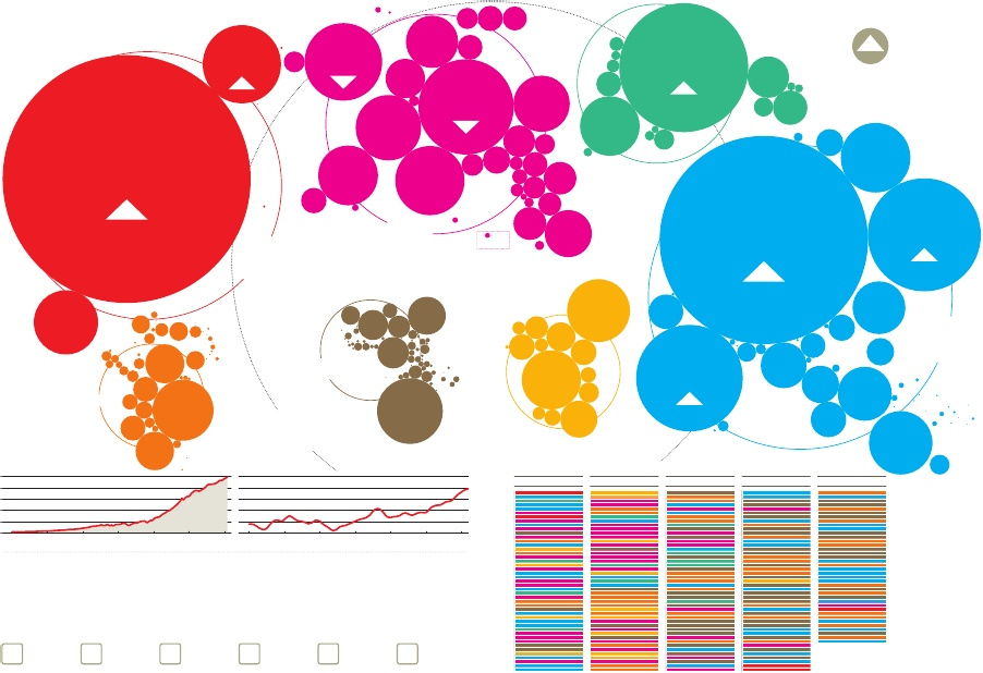 data visualization example robin camarote