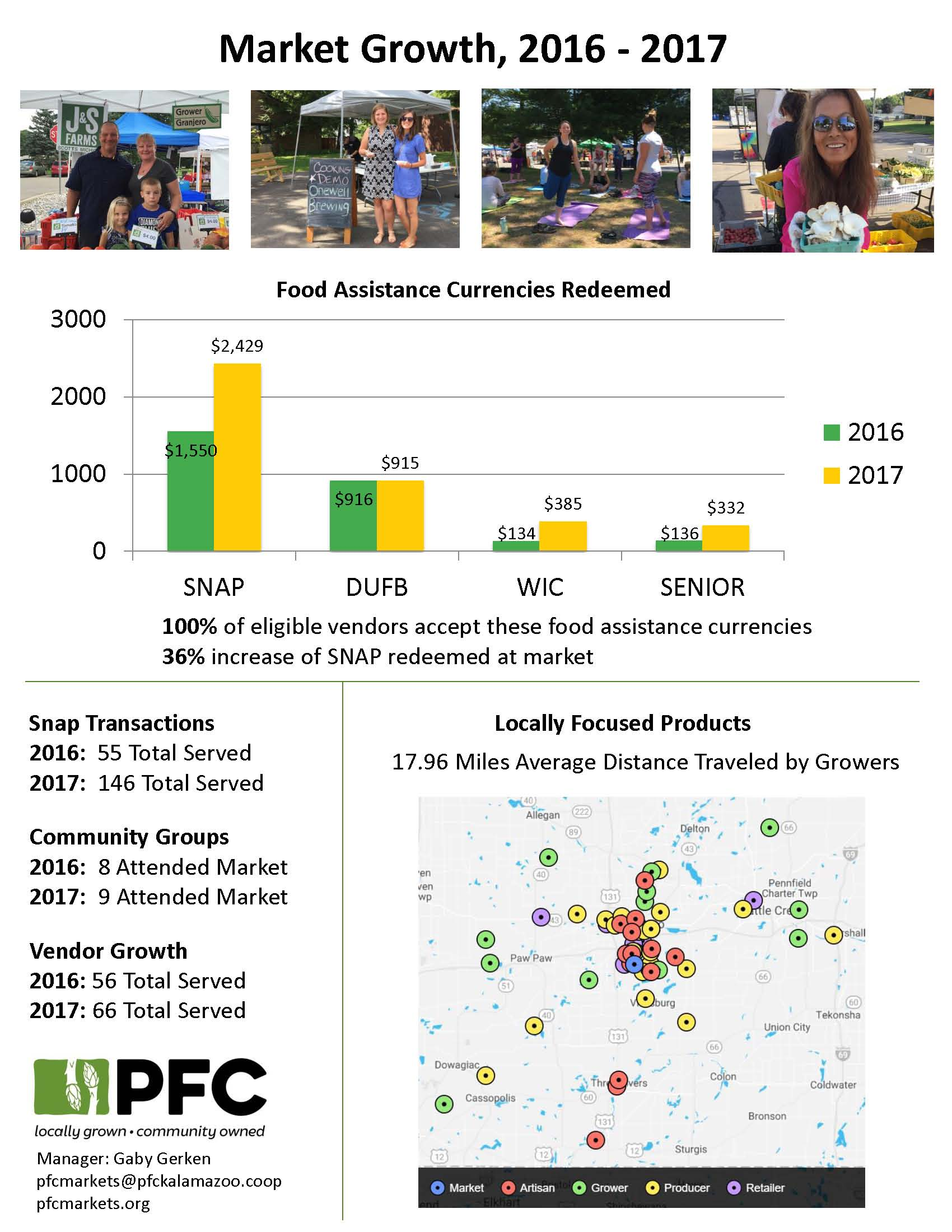 171130_PM 2017 Market Recap _Page_2.jpg