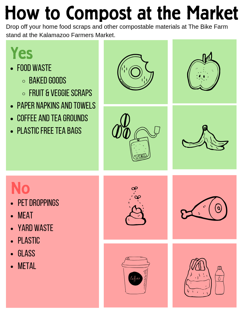 How to Compost at KFM.png