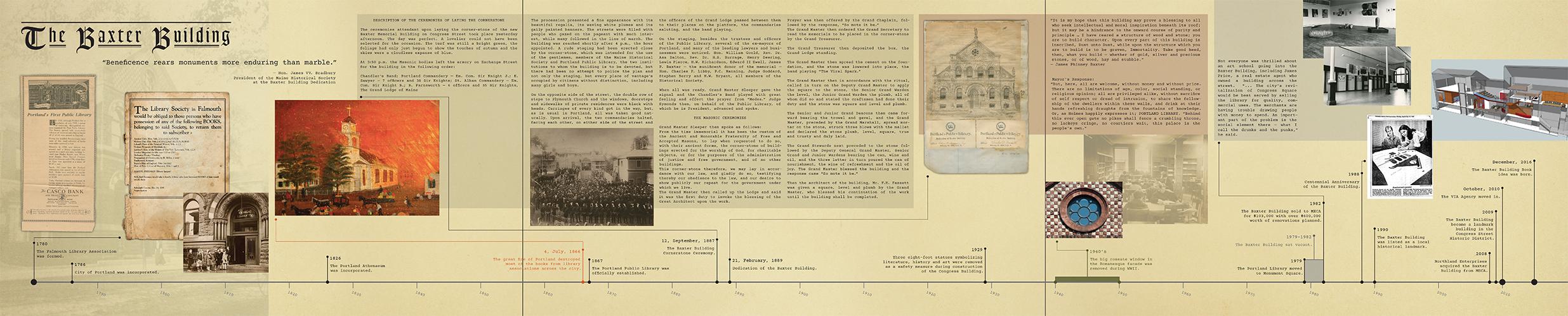 Baxter_Timeline.jpg