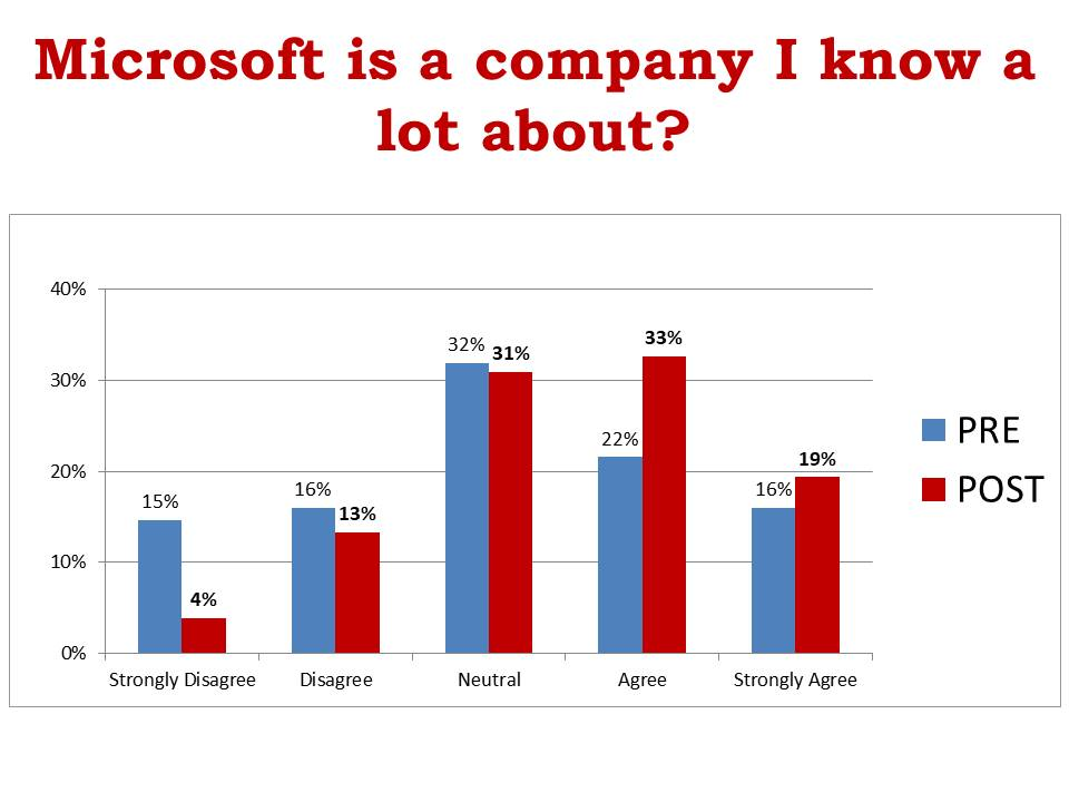 KNOW MICROSOFT.jpg