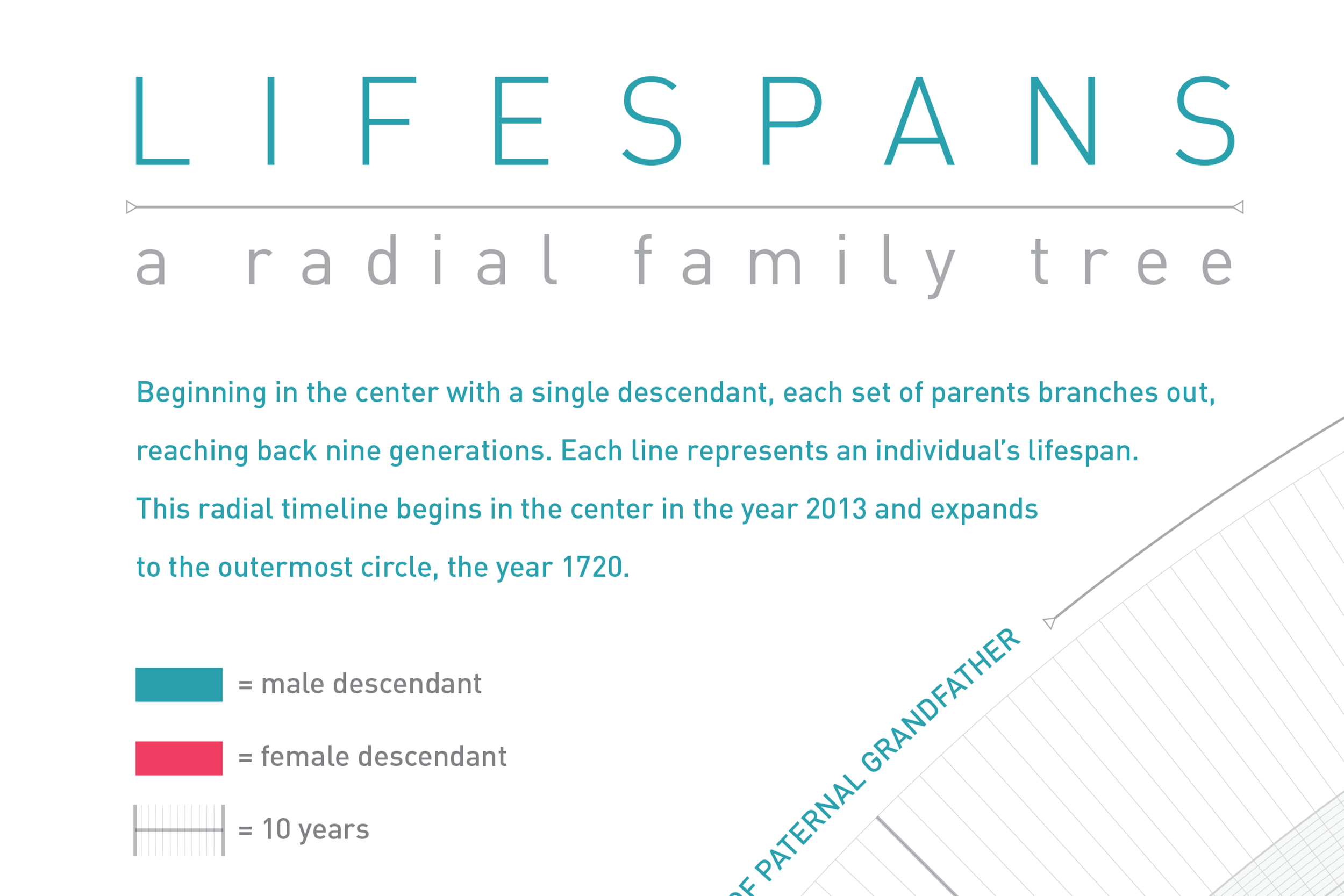 Lifespans_Barr_1.png