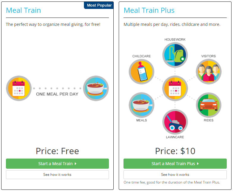 Meal Train price options Orange County Postpartum Doula